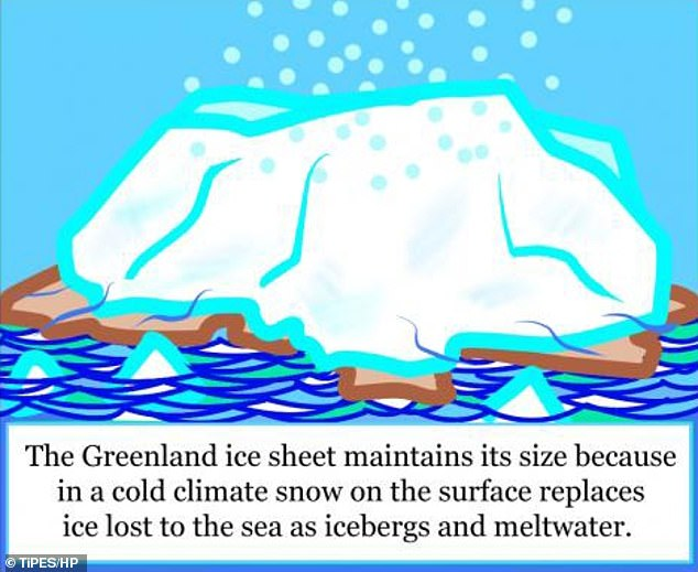 The Greenland ice sheet is experiencing accelerated melt. Researchers are starting to wonder whether it's at the 'tipping point of no return'