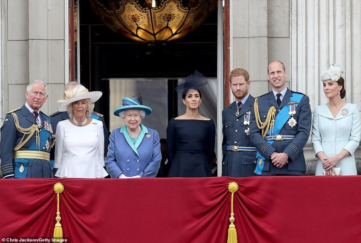 Prince Harry accused the Royal Family of treating Meghan with 'total neglect' while she was suicidal and said they had felt 'bullied into silence'. Pictured: The royal family watch the RAF flypast in 2018