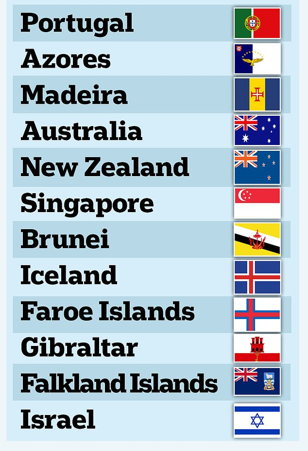 The current UK travel 'Green List' as it wasn announced ahead of May 17. Portugal could be the first country to be removed from this list