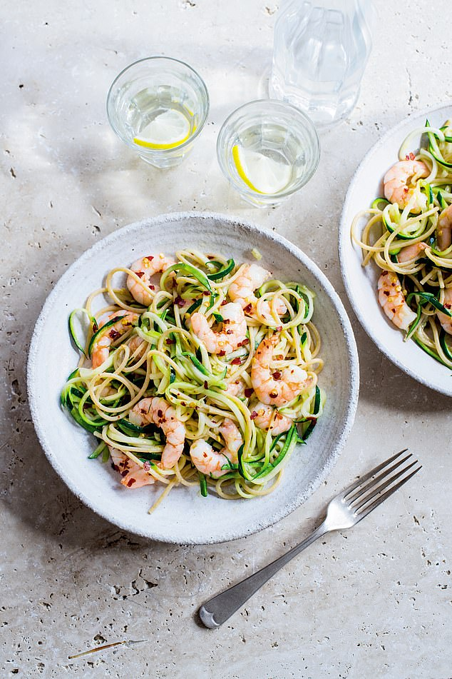 Love Your Gut Cook's Tip: You can use raw prawns but you need to cook them for 1-2 minutes before adding the chilli and garlic. They are done when pink and hot