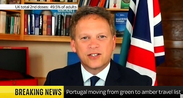 Holidaymakers suffered a hammer blow as Portugal was removed from the UK's green list with Grant Shapps citing fears over the spread of the Nepal variant