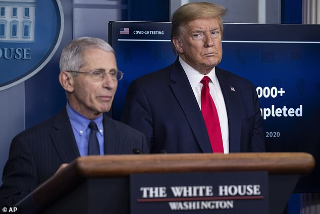 Former President Donald Trump is returning to the rally circuit this weekend. He is set to air a set of grievances with a planned attack on Dr. Fauci together with a repeat of conspiracies about his 2020 election loss