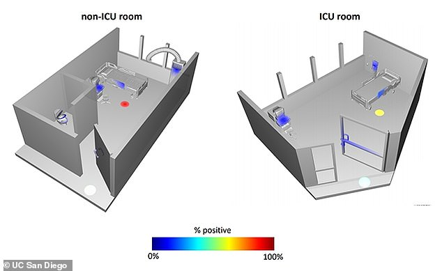 Floor locations near patients' beds were more likely to be COVID-positive
