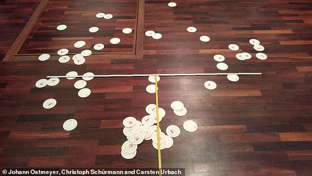 Scattering pattern of the beer mats. Each folding ruler is two meters long. Flight started horizontally 38 inches above ground exactly above the unseen end of the yellow ruler