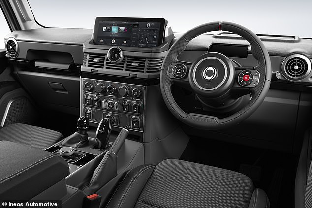 Step inside Sir Jim Ratcliffe's new 4X4: The interior of the upcoming Ineos Grenadier off-roader will look like this