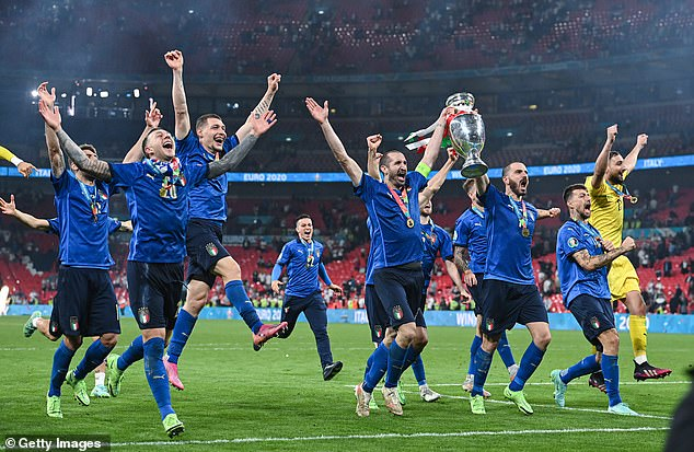 Italy were crowned winners of the 2020 European Championships after a penalty shootout