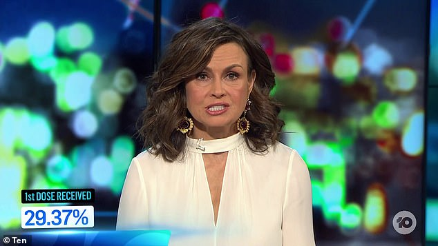 Lisa Wilkinson compared the treatment of recent outbreaks in both NSW and Victoria on The Project on Thursday evening, adding that Ms Berejiklian may regret her 'contempt' of her neighboring state's Prime Minister Daniel Andrews