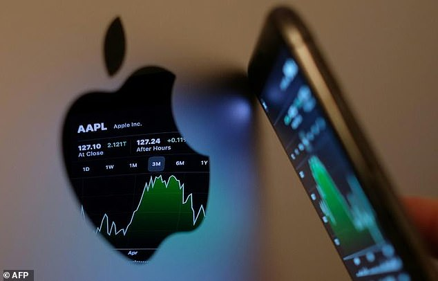 The Apple stock market ticker symbol AAPL is displayed on an iPhone screen and reflected in the logo of an iMac computer. Apple is celebrating a record quarter