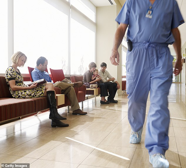 Growing numbers of patients are paying for life-saving surgery because of huge NHS waiting lists (stock image)