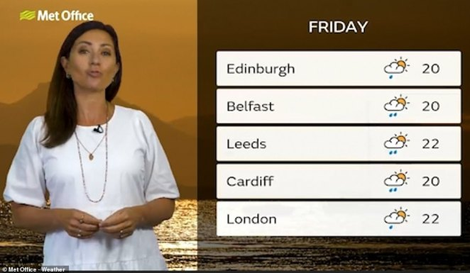 Temperatures are understood to be cooling by the end of the week, with Edinburgh, Belfast and London all in the mid-20s