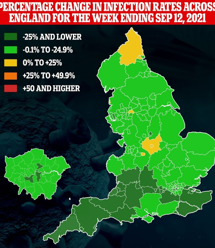 Public Health England's weekly surveillance report showed that only 11 out of 149 officials saw the outbreak in the week ending 12 September.  Percentage change in 149 local authorities across England for the week ending 5 September (left) and the most recent week ending 12 September (right)