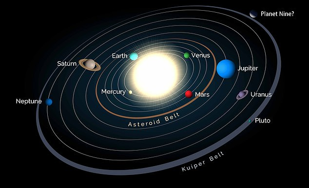 If it does exist, Planet Nine is surpassing both Neptune and Pluto, which was classified as a dwarf planet in 2006 as a planet.