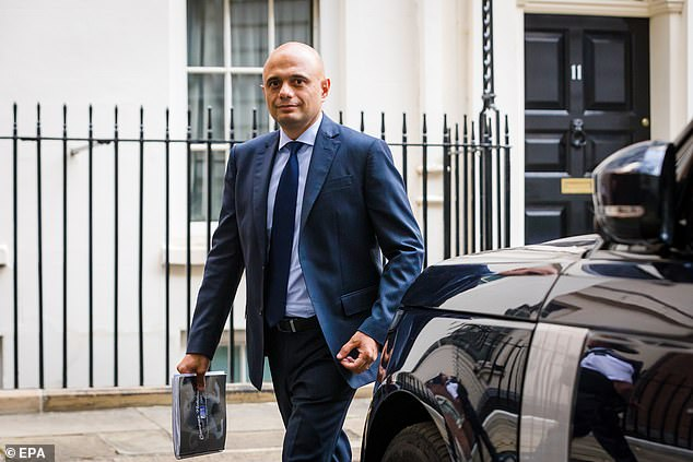 The findings come after Health Secretary Sajid Javid warned that a record NHS waiting list of 5.6 million could reach 13 million.