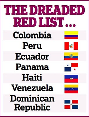 This week it was announcedalmost every country in the world ¿ barring seven ¿ is being removed from the red list