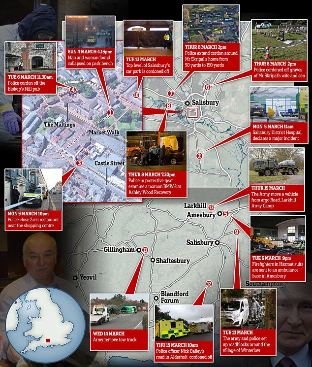 Detectives have still not said how Sergei and his daughter were poisoned - and may not even know - as they follow the poison trail (pictured)