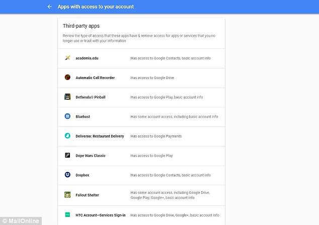 Google holds information on all the apps and browser extensions you use. This includes, how often you use them, where you use them, and who you interact with through them