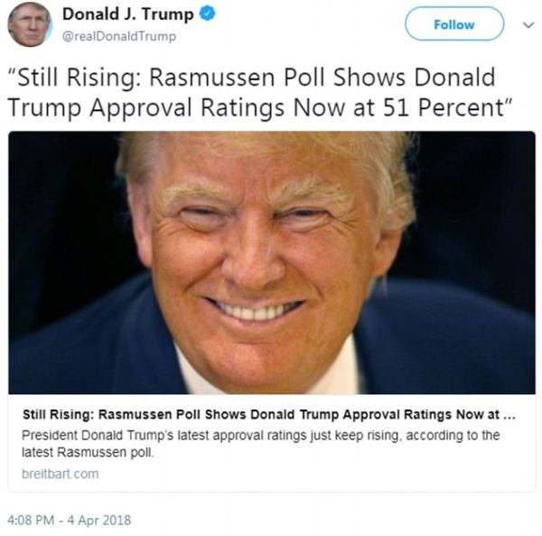Trump retweets poll that shows he has a 51 per cent ...
