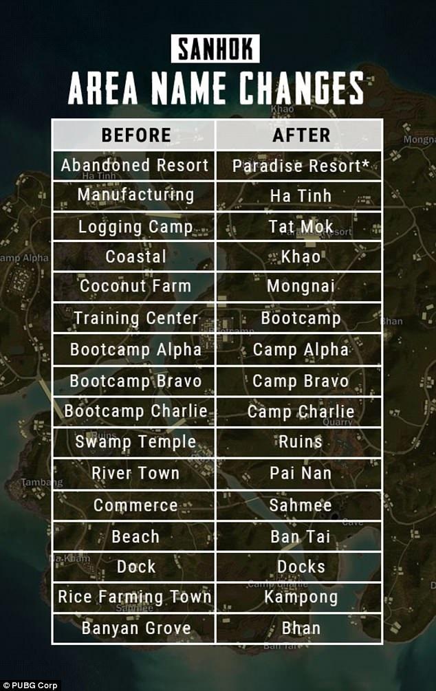 How To Play The New PUBG Map Sanhok This Week And Whats