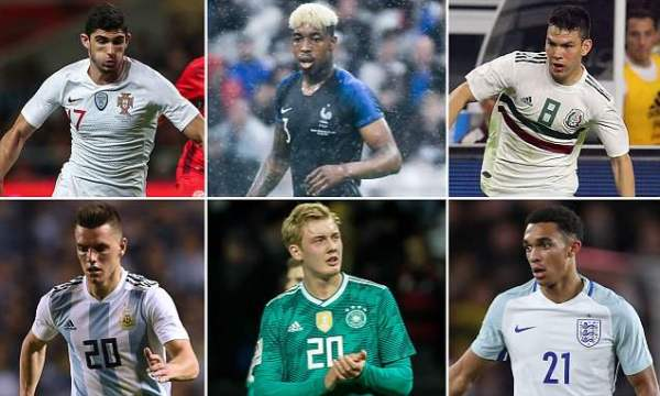 2018 World Cup: 12 players aged 23 and under awaiting ...