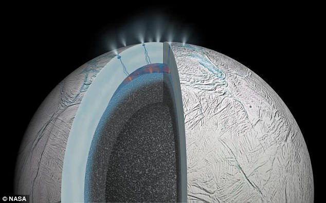 Researchers said the findings could guide future searches for extraterrestrial life, as organic molecules could be the precursors to foreign microbes. It suggests that the Moon's underground (the artist's impression) of the ocean is a prime target for future searches for extraterrestrial life