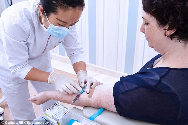Doctors could one day perform the lifespan test on patients, and at the same time identify ways to offset the damage and extend their lifespan (file image)