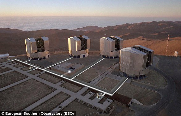 The European Southern Observatory (ESO) built the most powerful telescope ever built in the Atacama Desert in northern Chile and called it Very Large Telescope (VLT).