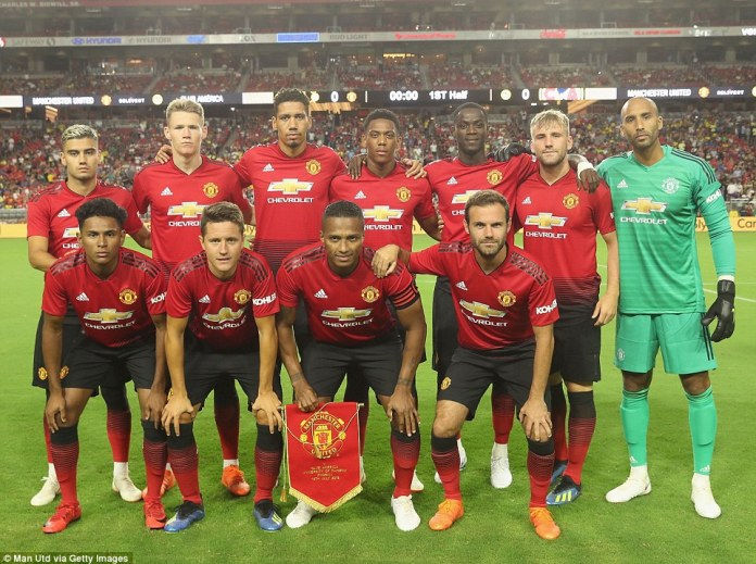 (Back Row L-R: Andreas Pereira, Scott McTominay, Chris Smalling, Anthony Martial, Eric Bailly, Luke Shaw, Lee Grant. Front Row L-R: Demitri Mitchell, Ander Herrera, Antonio Valencia, Juan Mata)