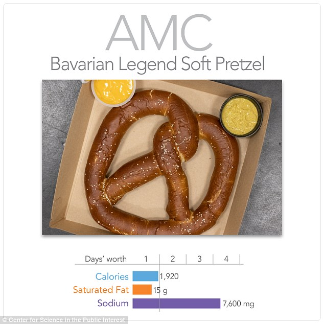 This year's 'snack' is a 1,920-calorie pretzel. The nine-inch-wide Bavarian Legend Soft Pretzel from cinema chain AMC falls just shy of the daily recommended amount of calories