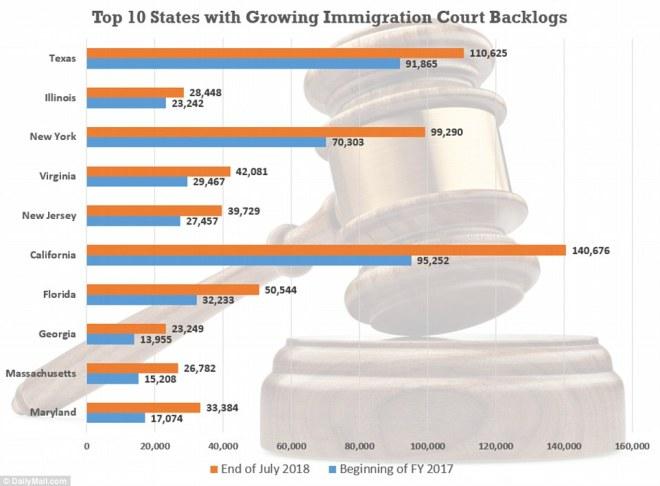"Aimless Docket Reshuffling (""ADR"") – immigrationcourtside com"
