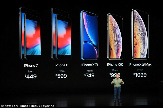 The iPhone Xr is able to keep its more modest price tag because it features an LCD screen, instead of an OLED display, among other differences. It appeals to lower end consumers