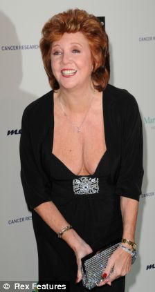 How Low Can You Go Cilla TV Dating Queen Reveals A Bit
