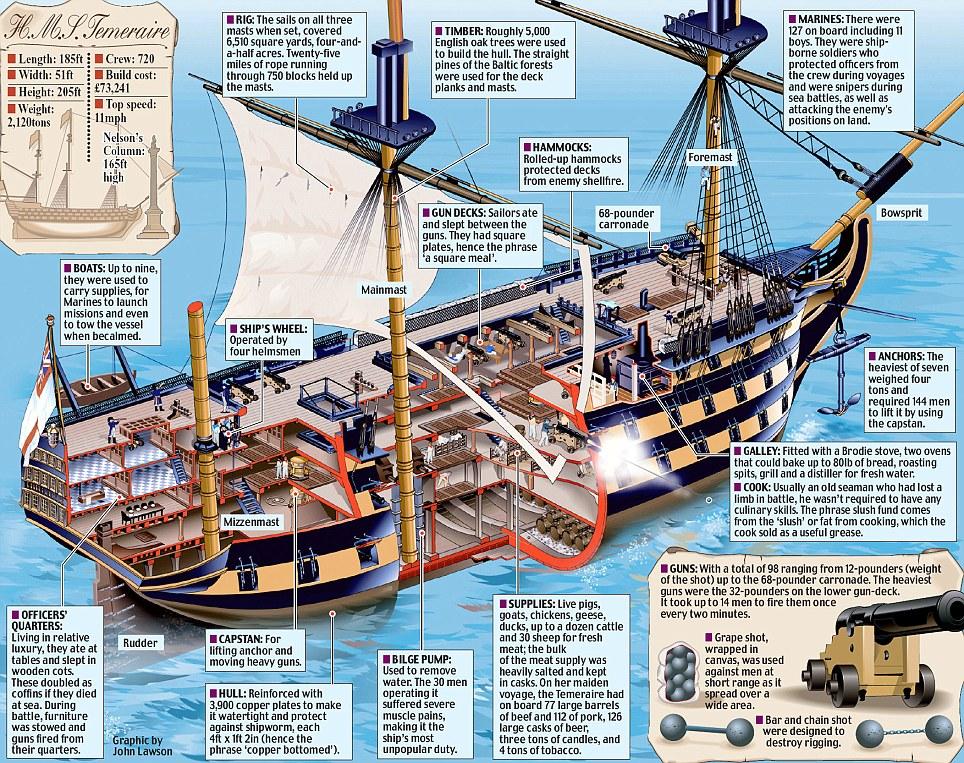 Sailing Ship Schematics