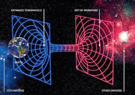 Time travel through a wormhole