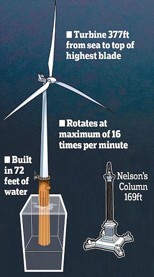 Turbine Graphic