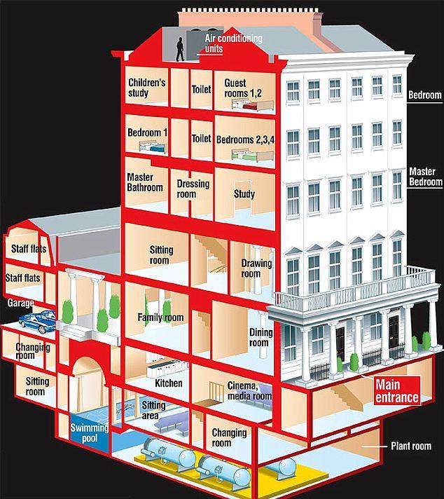 Interior House Plans