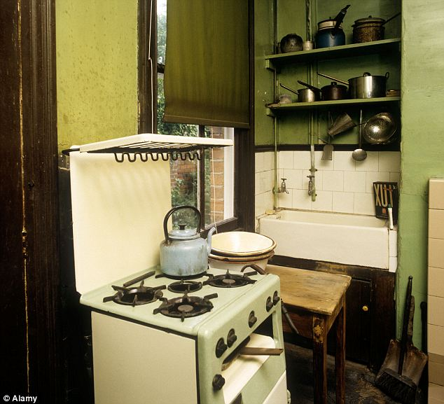 1920s Average Kitchen Has Almost Doubled Since