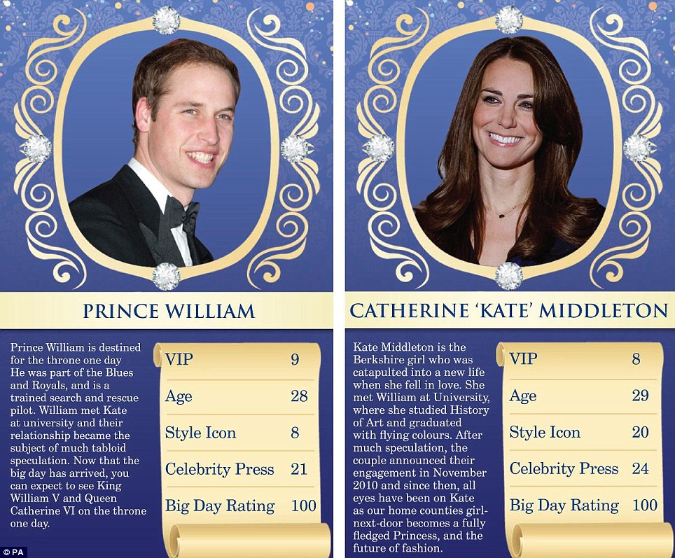 Top Trumps: Kate Middleton beats William on style and press, but he has the edge on VIP status