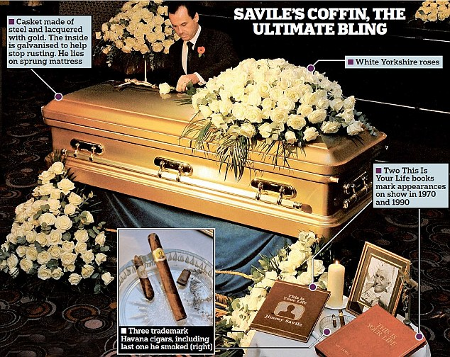 Image result for jimmy savile funeral coffin