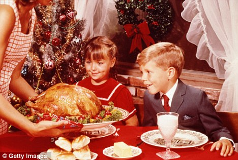Cost Of Christmas Turkey Soars 25 Because Of Rising