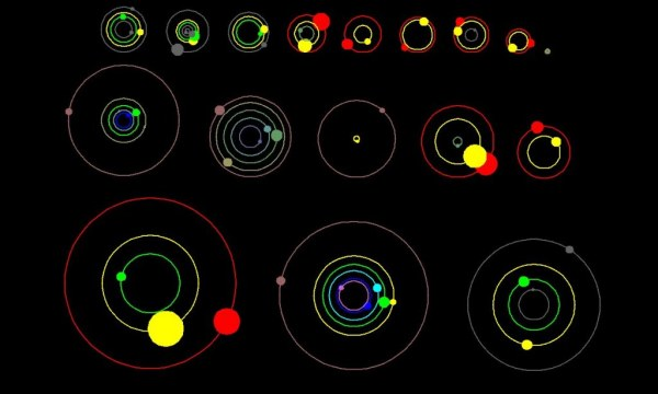 Nasa finds 60 planets and 11 new solar systems - all from ...