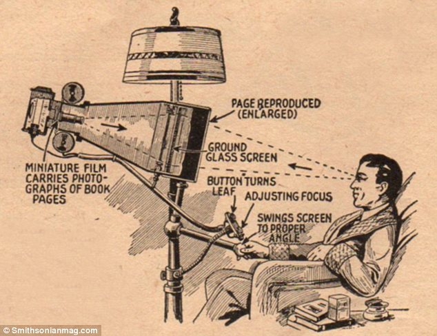 Then: This 1935 image showed what an automated reading device using microfilms could look like