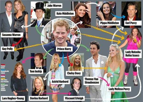 Prince Harry and the BBB crew: Britain's most privileged ...