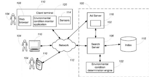 Ear we go: Adverts could soon be produced according to environmental conditions such as background noise, if Google's patent becomes reality