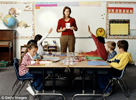 Teaching 'values and responsibilities' to children top ...