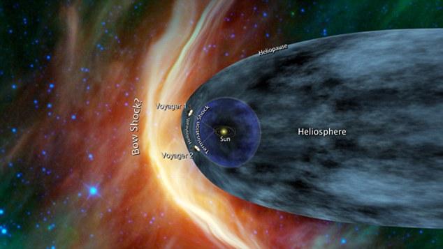 Nader Nazemi,Voyager,Heliosheath, NASA, Furthest distancee, Mars, 1977, billion, probe,Nader Nazemi