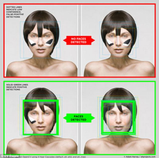 Contrast: One way of avoiding surveillance software is to paint a geometric 'anti-face' on one's cheeks