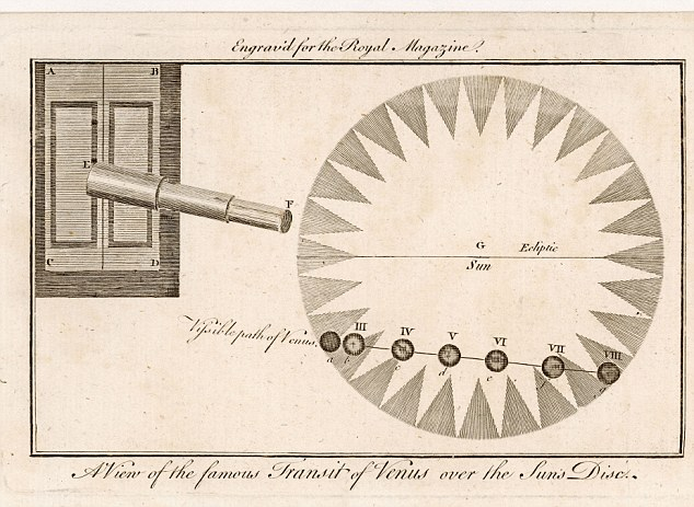In 1769, teams of astronomers around the world used the transit of Venus to calculate the distance from the Earth to the Sun