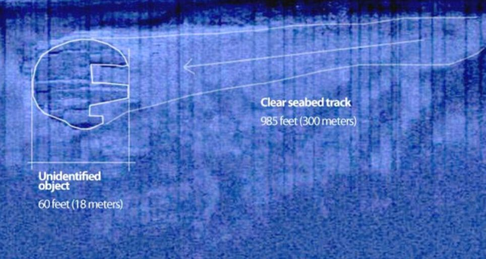Hefty trajectory: The Swedish diving team noted a 985-foot flattened out 'runway' leading up to the object, implying that it skidded along the path before stopping but no true answers are clear