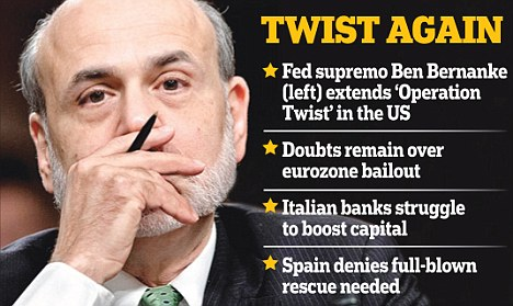 Operation Twist: Federal Reserve acts on interest rates ...