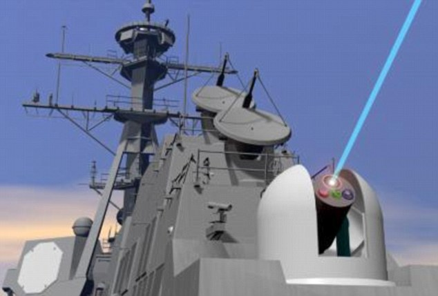 We Want LASERS For Our 636m Missile Defense System